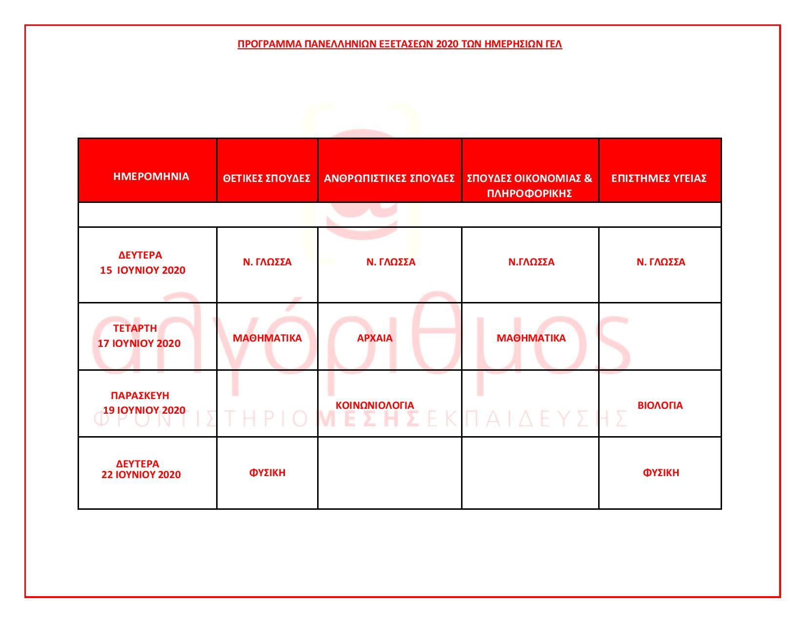 algorithmos-programma-panellinion-eksetaseon-2020